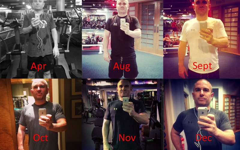 100% Fitness Wanker but 50% happy with results – A year end review